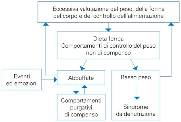 _FormulazioneComposita-0630